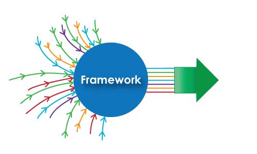 framework-6