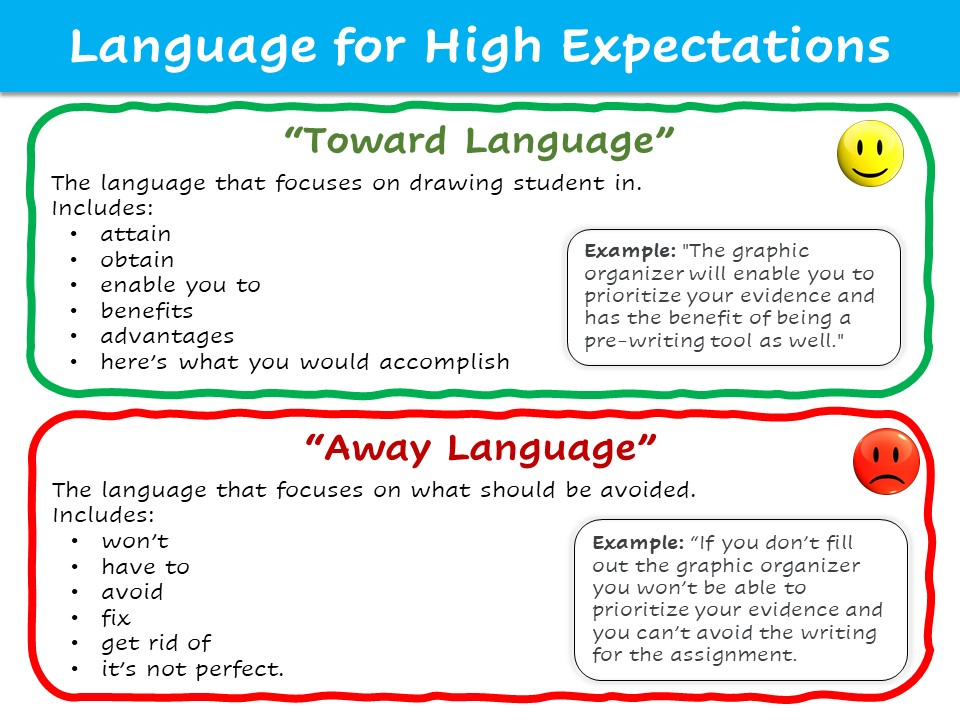 language for high student expectations
