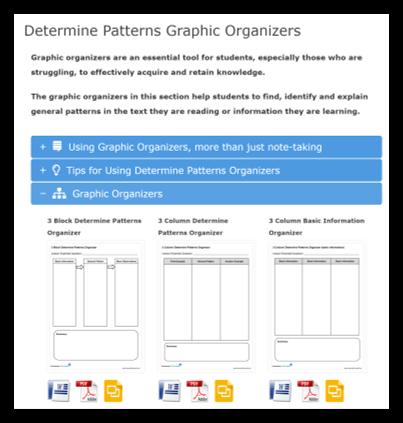Determine Patterns Graphic Organizers